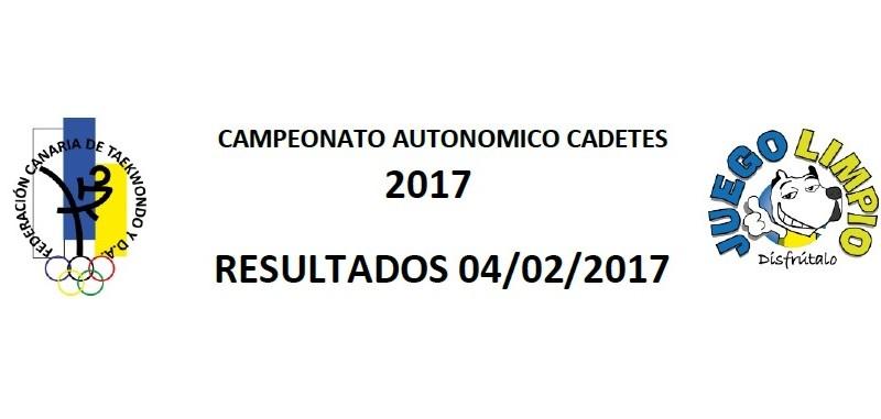 resultadoscadete2017b